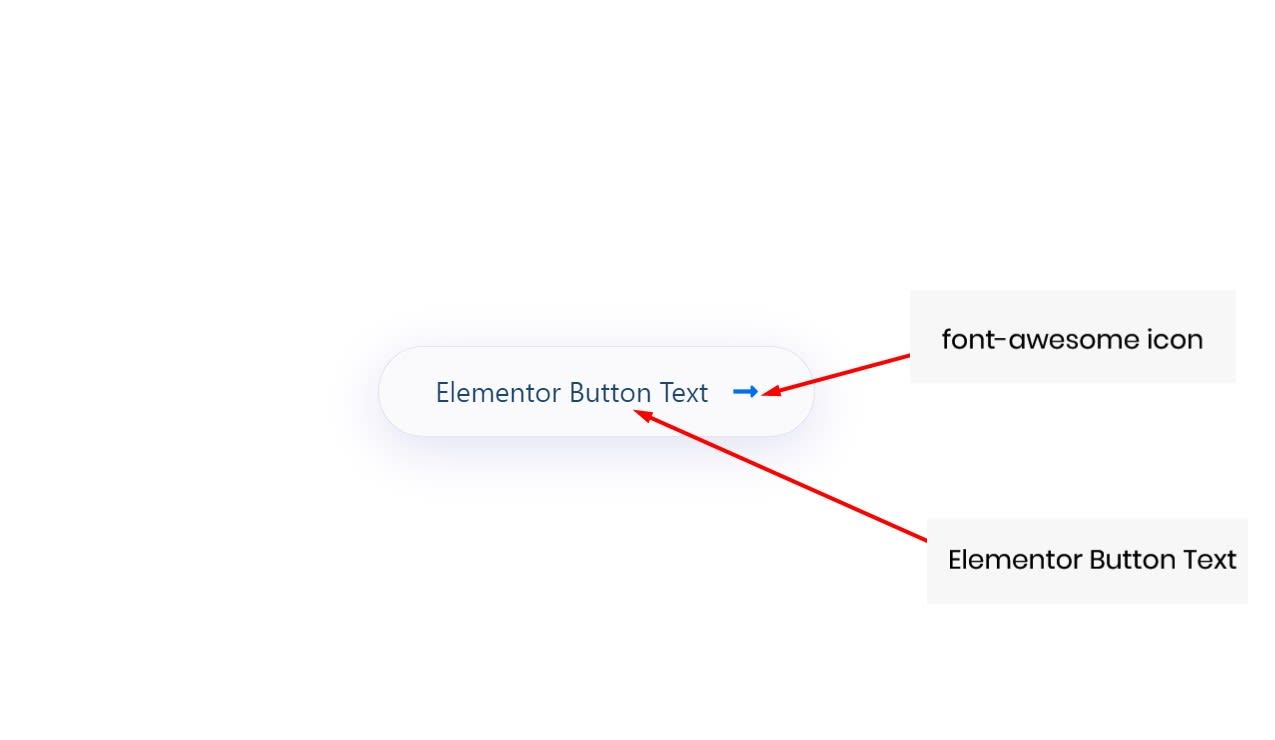 Elementor Button