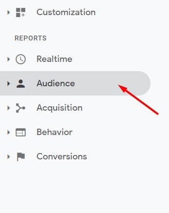 Audience tab in Universal Analytics