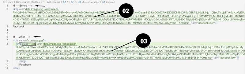 Adding class to data-uri code