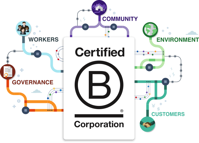 We are proud to be a certified B Corp