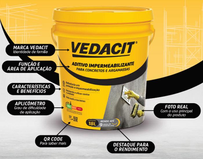 Vedacit unifica produtos com marca monolítica