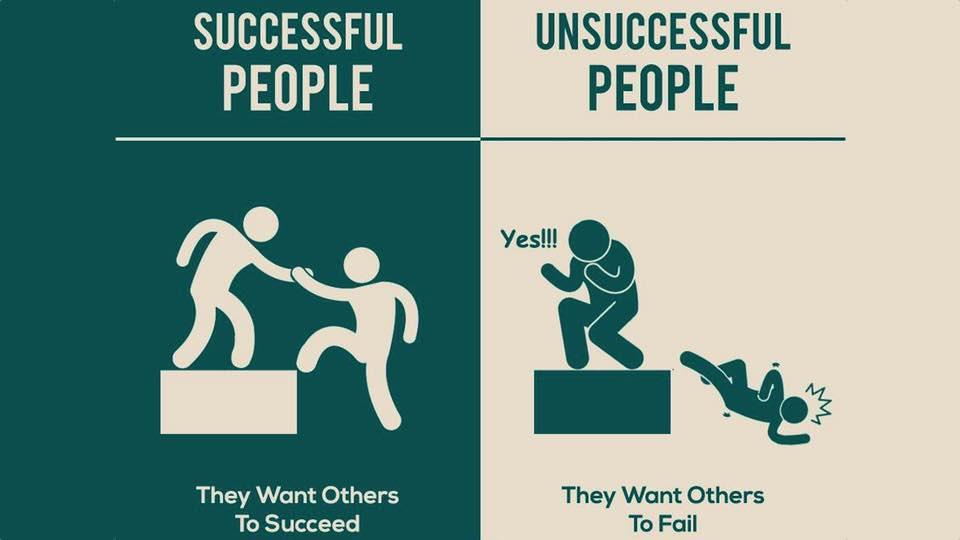 successful, unsuccessful people