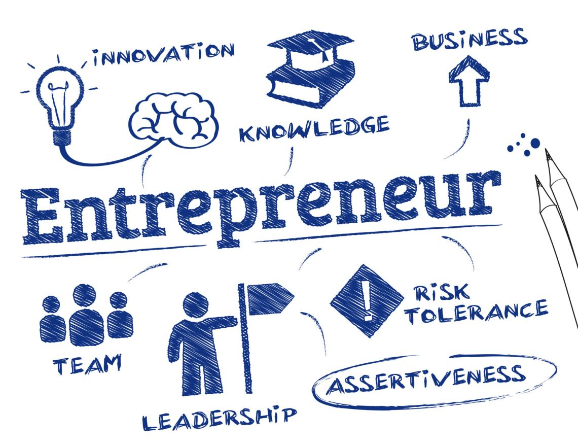 About Entrepreneurs