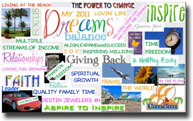 Different Types Of Vision Boards