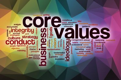 Discover Your Core Values with Your Vision Board