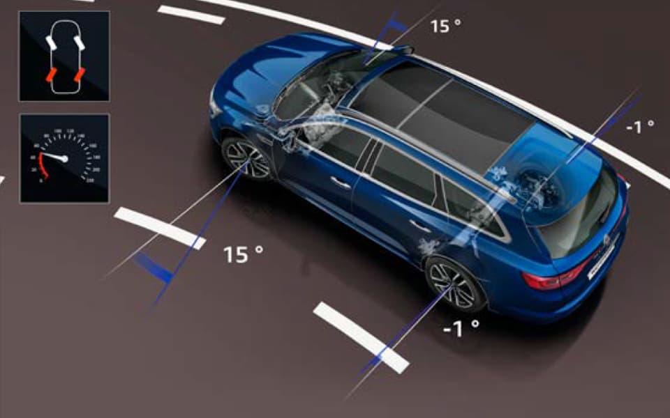 Renault Talisman 4-Control Illustrasjon