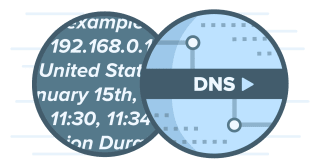 Third party DNS servers log personally identifiable data.