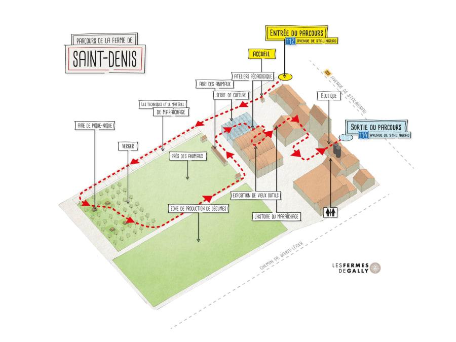 Visite de la Ferme de Gally Saint-Denis Printemps-été 2020