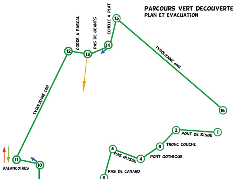 Sainte Assise Aventure - Seine-Port
