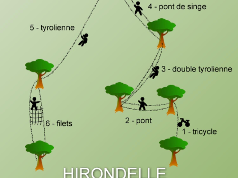 In Forest 2 – Parc Accrobranche - Messigny et Vantoux