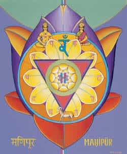 Chakras and Kundalini Weekend