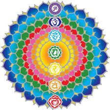 Winter Chakra Balance course