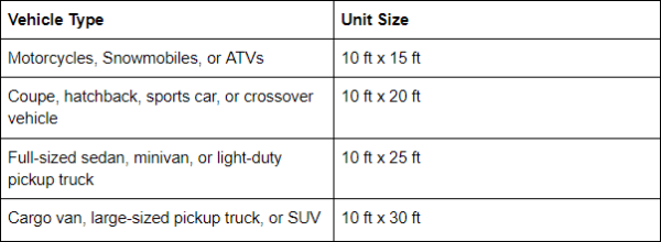 Recommended unit sizes for vehicle storage at U-Lock Mini Storage in Burnaby, British Columbia