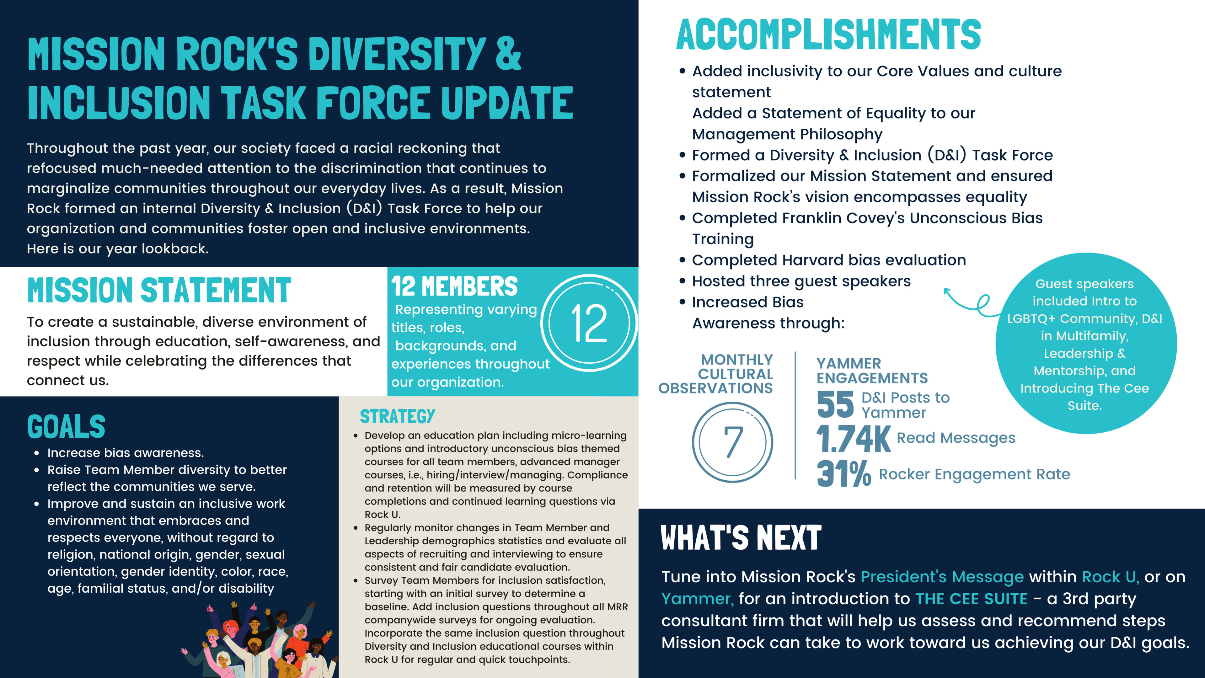 MIssionRock diversity and inclusion task force update