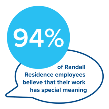 94% of Randall Residence of Centerville employees believe that their work has special meaning