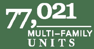 Morgan Properties has 77021 Units