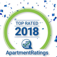 Charlesgate Apartments voted top rated 2018