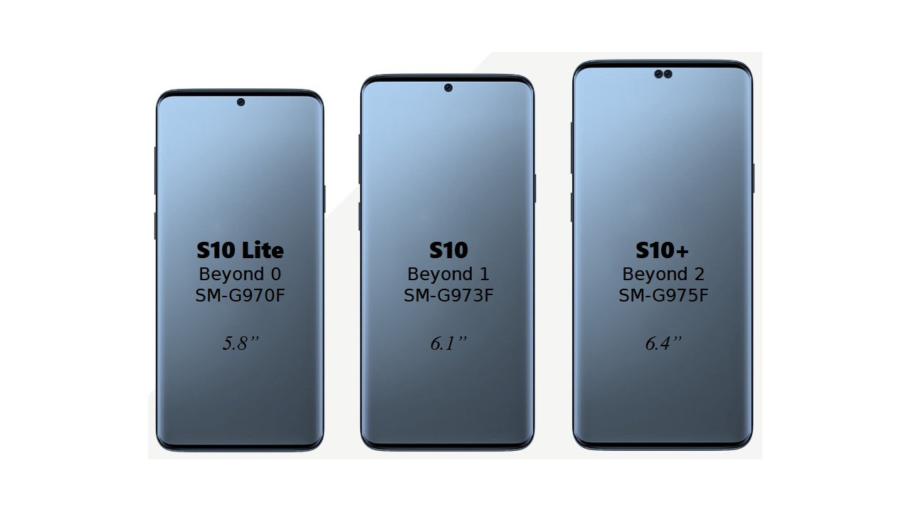 Samsung galaxy S10+ Full Specifications, Launch date and Price
