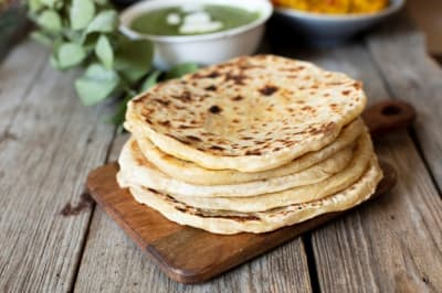 Complete Guide for Popular Indian Breads