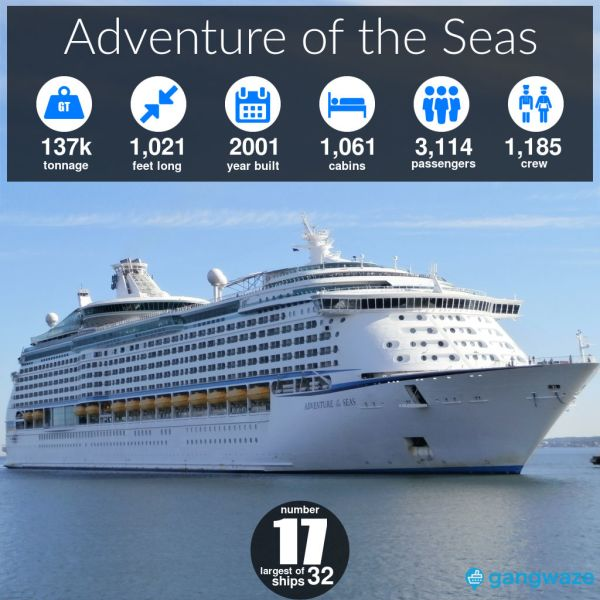 Adventure of the Seas Ship Size