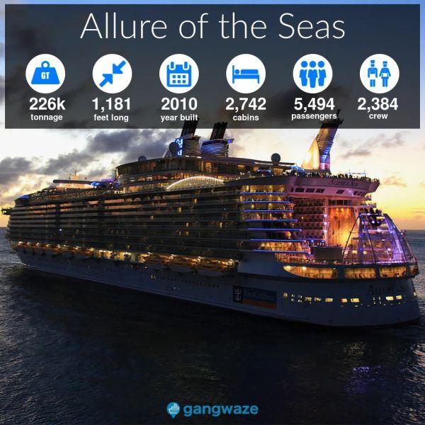 Allure of the Seas Ship Size