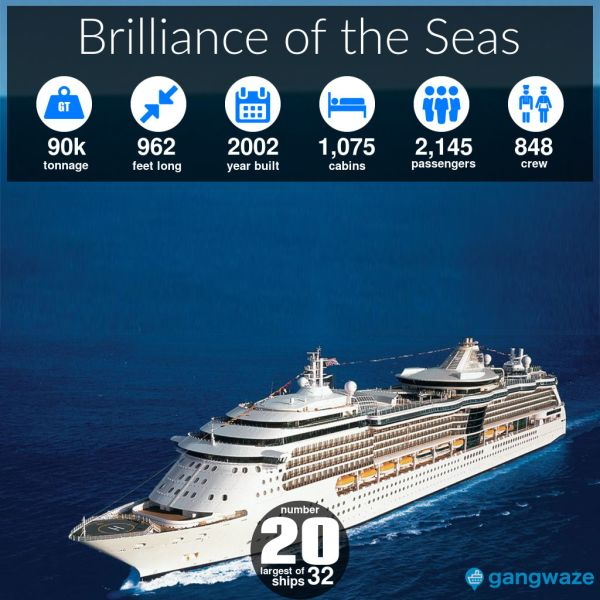 Brilliance of the Seas Ship Size