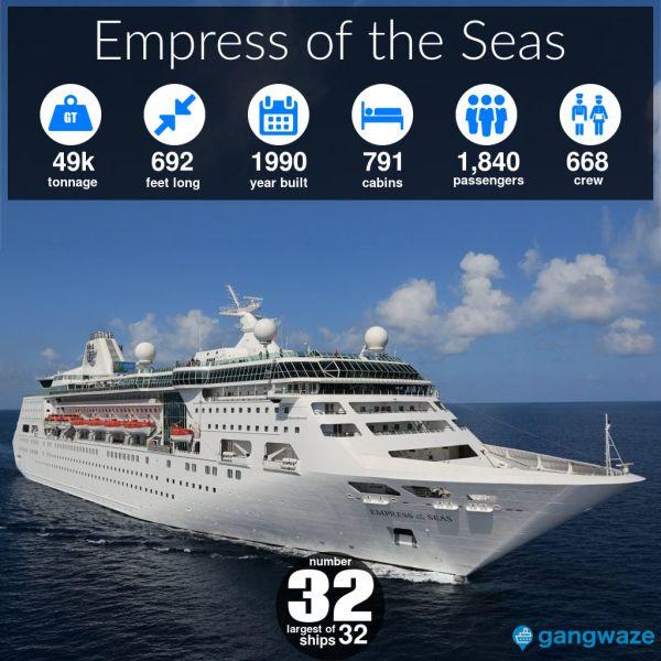 Empress of the Seas Ship Size