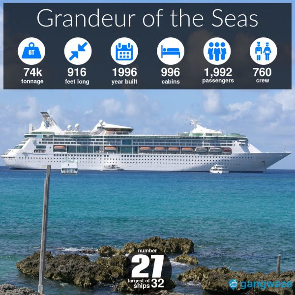 Grandeur of the Seas Ship Size