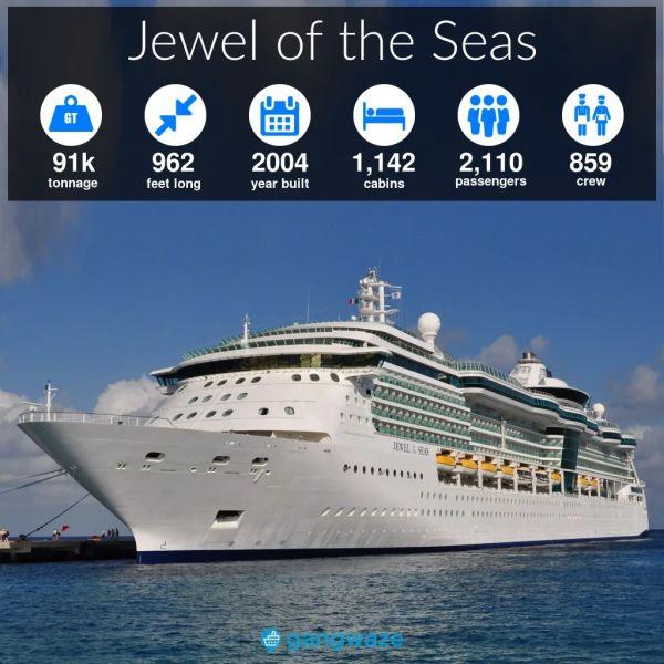 Jewel of the Seas Ship Size