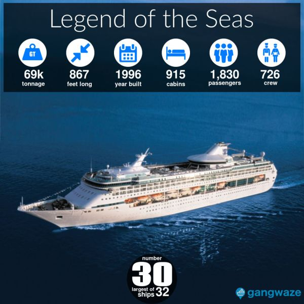 Legend of the Seas Ship Size
