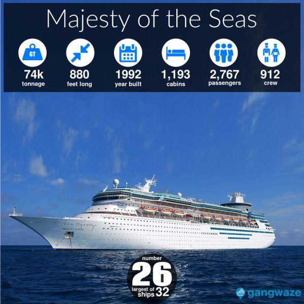 Majesty of the Seas Ship Size
