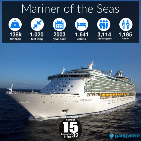 Mariner of the Seas Ship Size