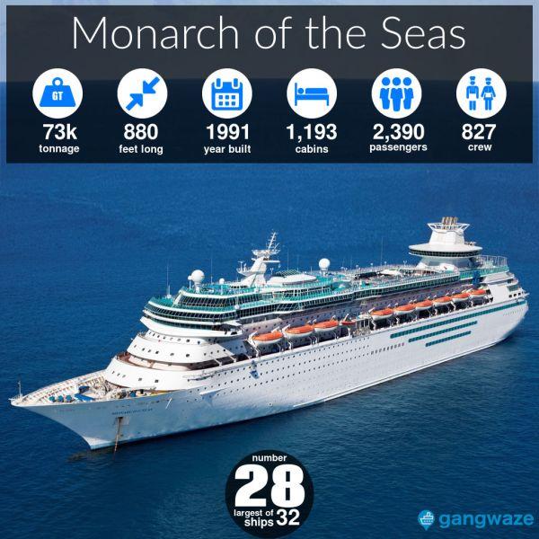Monarch of the Seas Ship Size