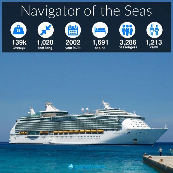 Navigator of the Seas Ship Size