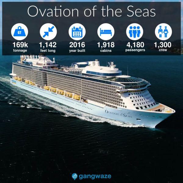 Ovation of the Seas Ship Size