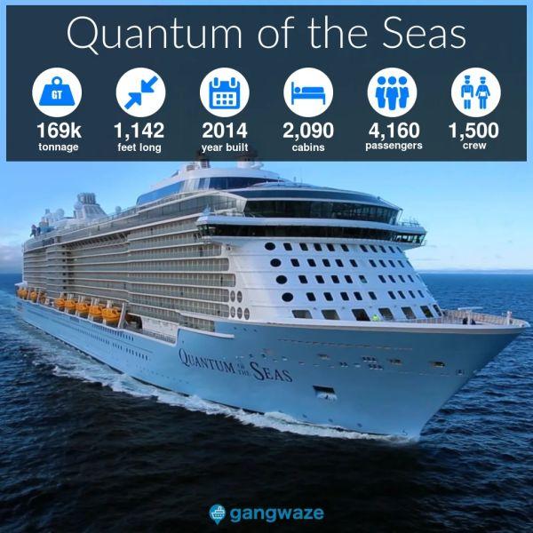 Quantum of the Seas Ship Size