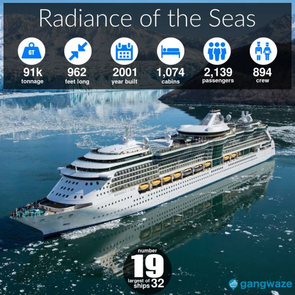 Radiance of the Seas Ship Size