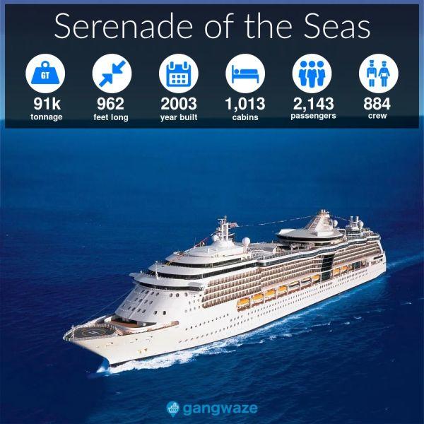 Serenade of the Seas Ship Size