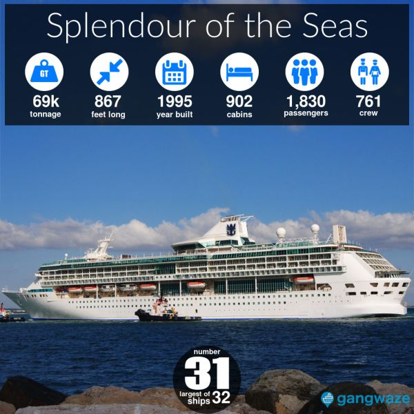 Splendour of the Seas Ship Size
