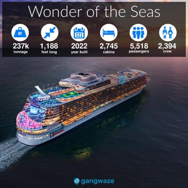 Wonder of the Seas Ship Size