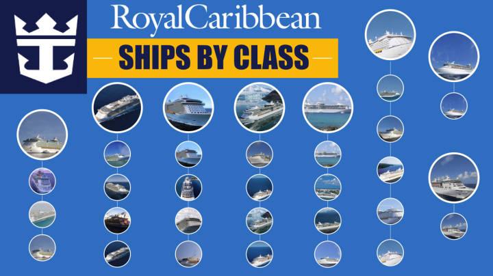 Royal Caribbean Ships by Class [2019] Including Ship Highlights