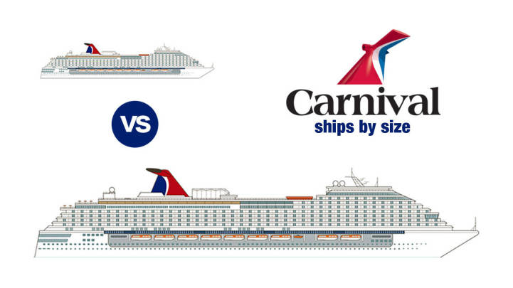 Carnival Ships by Size [2021] with Comparison Chart