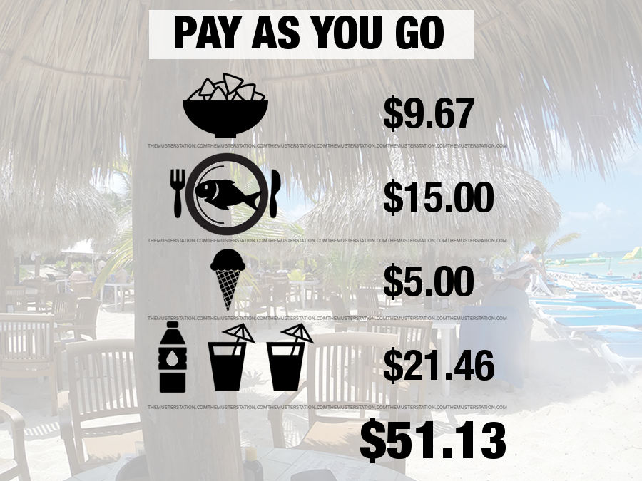 Mr Sanchos Pay as you Go Food Costs