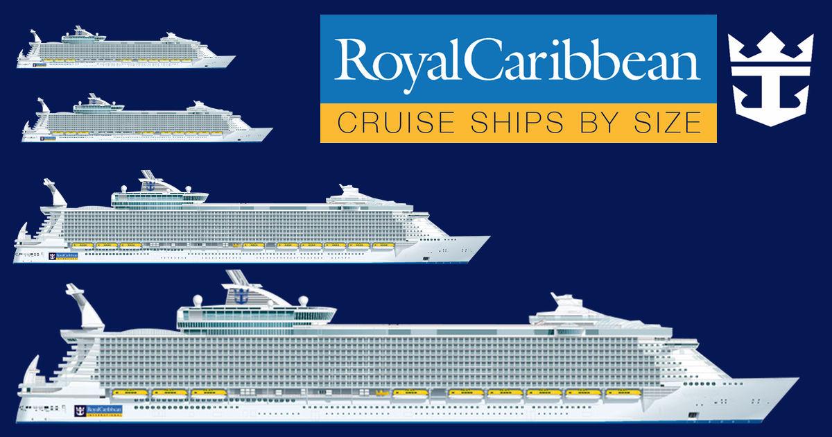 Royal Caribbean Ships by Size