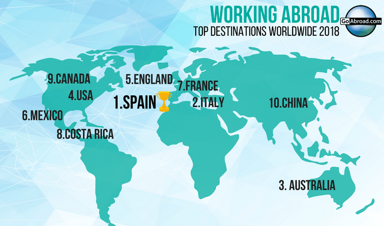 top places to work abroad in 2018