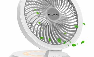 infray USB Desk Fan Rechargeable Portable Oscillating Table Fan with Night Breathing Light, Air Circulator Foldable Quiet Fan Desktop Personal Fan with 4 Speeds Setting for Home Office - White