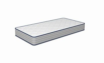 20% off Toddler Crib Mattresses by Viscoelastic