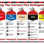 Fire Safety in Dublin