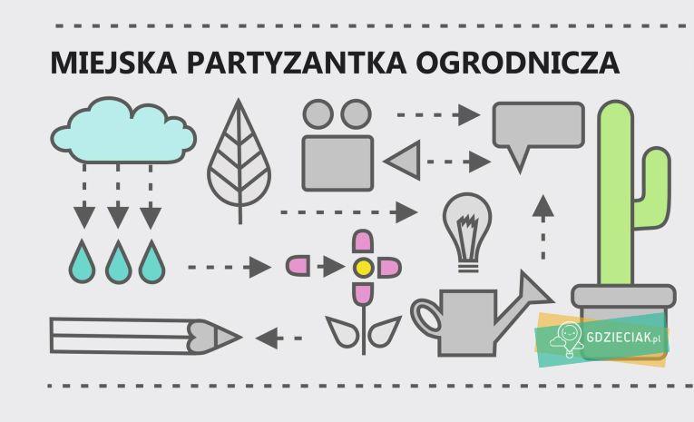 Szacecin dla dzieci: Miejska Partyzantka Ogrodnicza 2019