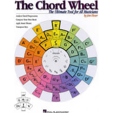 The Chord Wheel - Reference Tool
